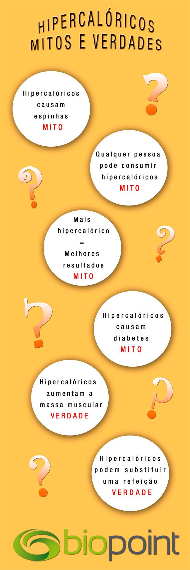 Hipercalóricos-mitos-e-verdades-infográfico