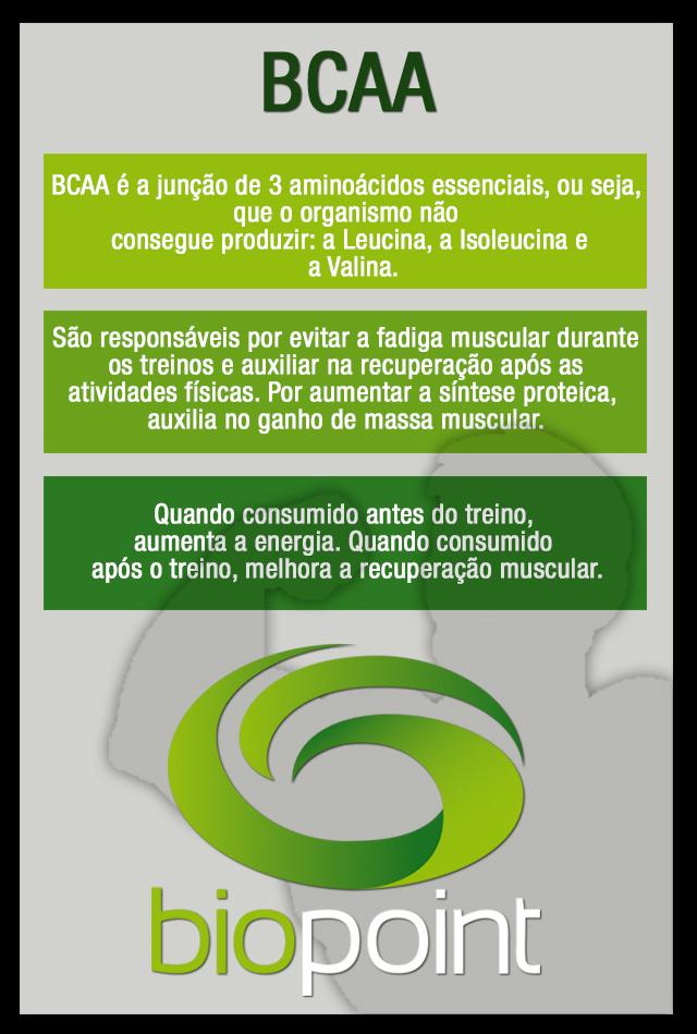 Infográfico sobre BCAA