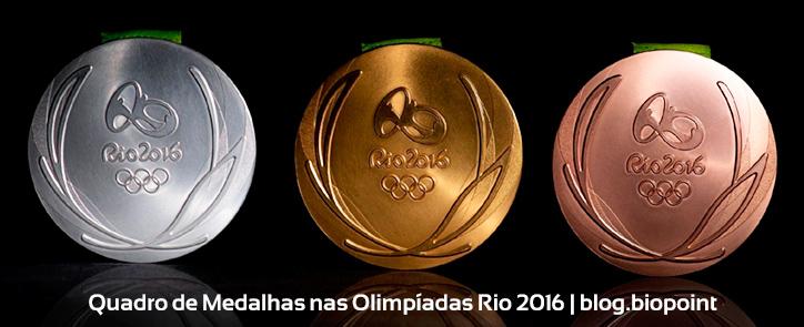 Quadro-medalhas-Olimpiadas-rio-2016